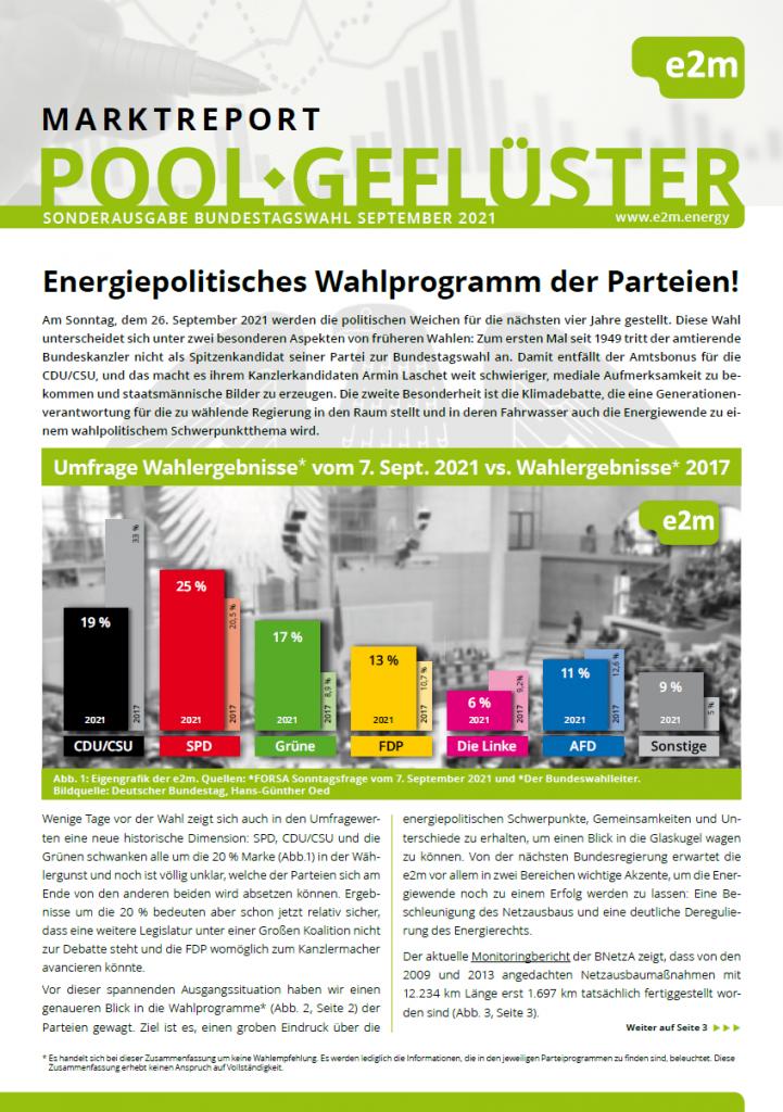 Bundestagswahl 2021:Position der Energy2market GmbH zu energiepolitischen Fragen und Vergleich mit Wahlprogrammen der Parteien